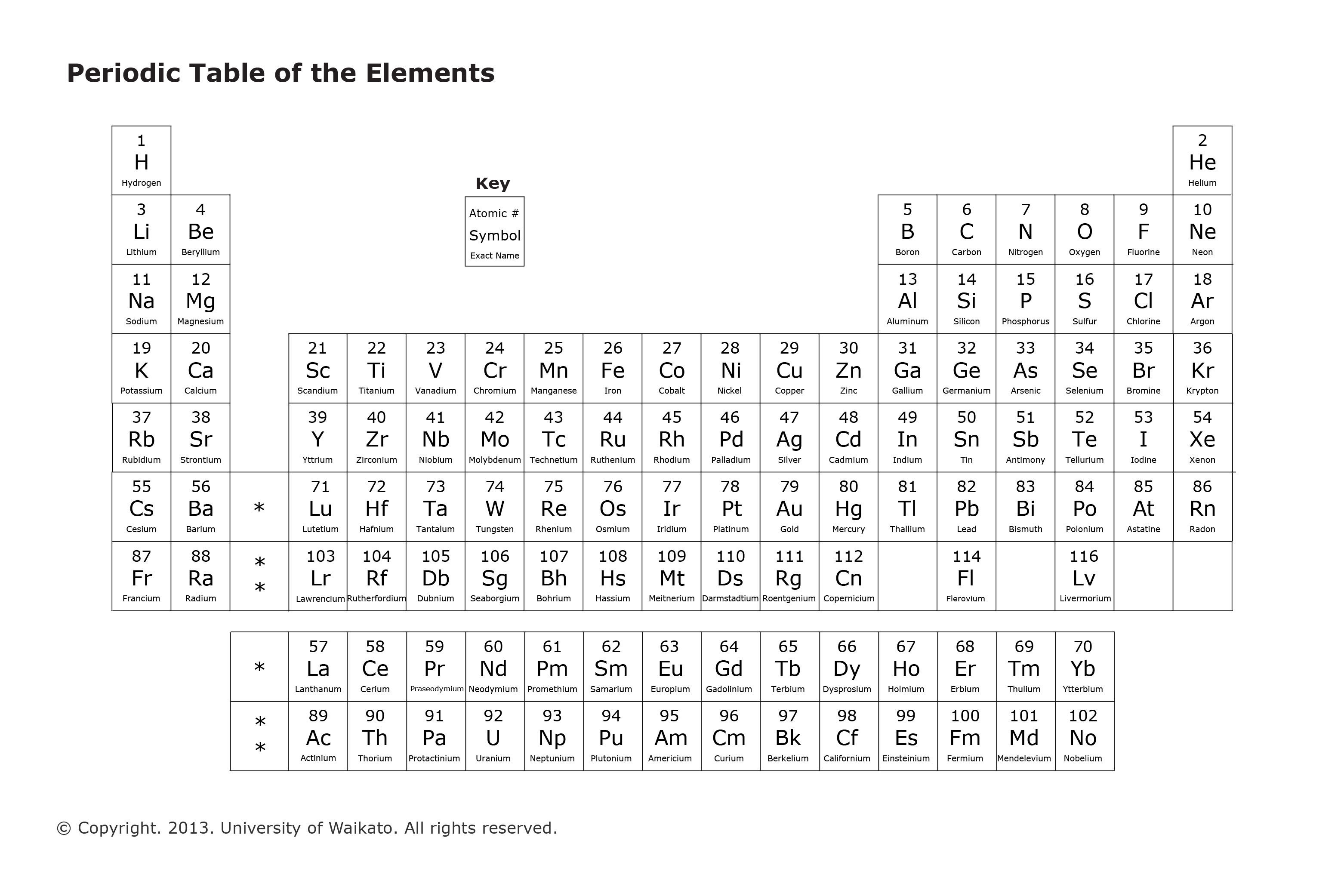 periodic table of elements downloadjpg - Periodic Table Download