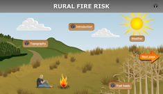 Rural fire risk.